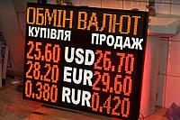 Табло обмен валют с бегущей строкой (800х1000 мм, 3 валюты), фото 1
