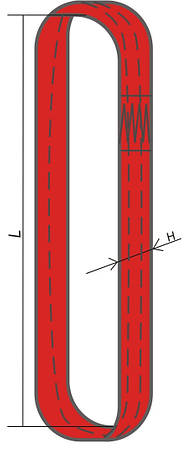 Стропа текстильна кільцева СТК