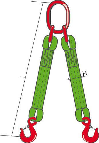 Стропа текстильна двогакова 2СТ