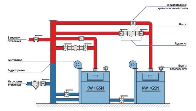 Схема подключения промышленных котлов Идмар