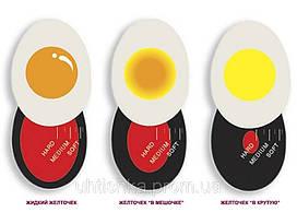 Индикатор для варки яиц