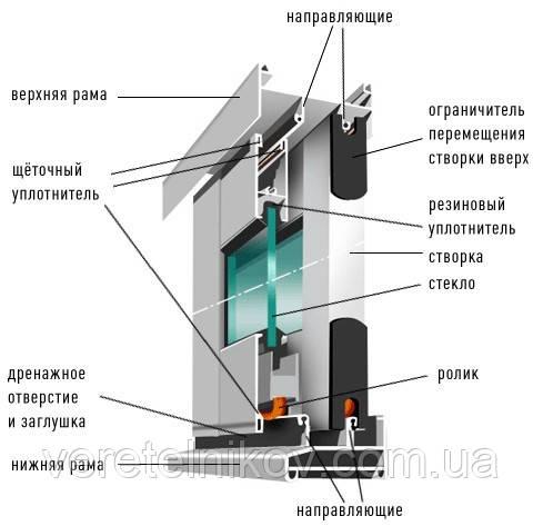 Балконные рамы раздвижные алюминиевые. (Балконы и лоджии).
