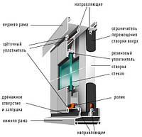 Балконные рамы раздвижные алюминиевые. (Балконы и лоджии)., фото 1