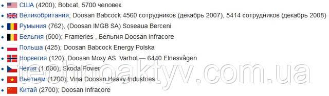 Подразделения:     - США (4200); Bobcat, 5700 человек     - Великобритания; Doosan Babcock 4560 сотрудников (декабрь 2007), 5414 сотрудников (декабрь 2008)     - Румыния (762), (Doosan IMGB SA) Soseaua Berceni     - Бельгия (500); Frameries , Бельгия Doosan Infracore     - Польша (425); Doosan Babcock Energy Polska     - Норвегия (120); Doosan Moxy AS. Varhol — 6440 Elnesvågen     - Чехия (1.000); Skoda Power     - Вьетнам (1700); Vina Doosan Heavy Industries     - Китайская Народная Республика Китай (2700); Doosan Infracore
