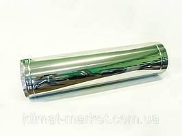 Дымоходные трубы из нержавеющей стали (одностенные)