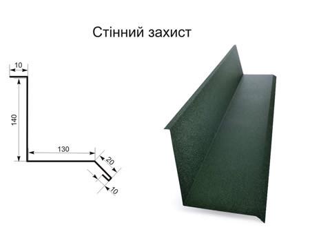 Стінний захист