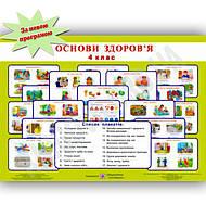 Комплект плакатів Основи здоров'я 4 клас Нова програма Авт: Лабащук О. Вид-во: Підручники і посібники