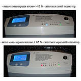Медичний кисневий концентратор «МЕДИКА» JAY-5W з опціями контролю концентрації кисню і пульсоксиметр, фото 4