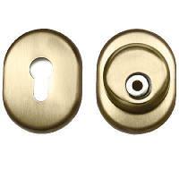 Броненакладки Titan на дисковые цилиндры Tokoz Pro 300,DOM Diamant,Abloy Protek..