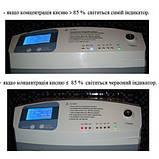 Медичний кисневий концентратор «МЕДИКА» JAY-5QW з опціями контролю концентрації кисню, пульсоксиметр, фото 4