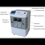 Медичний кисневий концентратор «МЕДИКА» JAY-8-А з опцією контролю концентрації кисню, фото 2