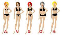 Как определить свой размер женской одежды?