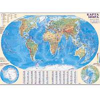 Карта настенная Ипт 77х110 Мир. Общегеографическая карта (укр.,ламин,картон,планка) М1:32000000