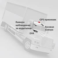 Удаленнй контроль, управления и оповещения о состоянии подвижного автотранспорта  (объекта).