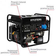 Электрогенератор Hyundai HHY 7000FE