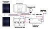 Контролер заряду Juta ACM5024Z 50А для сонячних фотомодулів