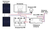 Контролер заряду Juta ACM5024Z 50А для сонячних фотомодулів , фото 1