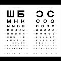 ТС Таблица Головина - Сивцева