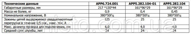 Технические характеристики колодки АРР5.282.104-01