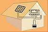 PV Контролер заряду для сонячних батарей LS1024B 10А 12/24Vauto PWM