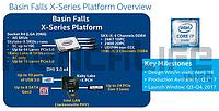 Основой новой платформы Intel HEDT станет чипсет X299