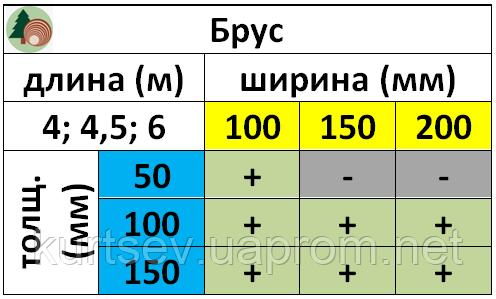 "Номенклатура деревянного бруса  на складе ""ЛесТОРГ"""