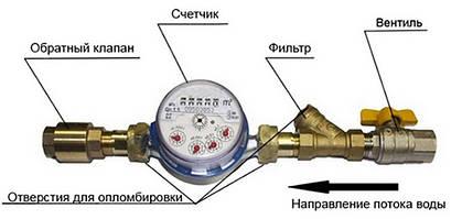 Счётчики воды и комплектующие