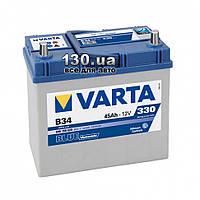 Автомобильный аккумулятор Varta Blue Dynamic 6СТ-45АЗ 545158 45 Ач «+» слева для азиатских автомобилей