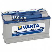 Автомобильный аккумулятор Varta Blue Dynamic 6СТ-95АЗ Е 595402 95 Ач «+» справа