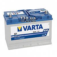 Автомобильный аккумулятор Varta Blue Dynamic 6СТ-95АЗ Е 595404 95 Ач «+» справа для азиатских автомобилей