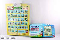 Плакат Азбука детской безопасности 7301 рус.