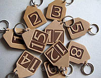 Номерки для ключей в виде домика.