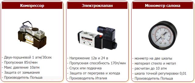 Купить комплектующие для пневмоподвески, доукомплектовать пневмоподвеску можно в нашем интернет магазине компрессорами,монометрами,датчикми,кранами уровня пола