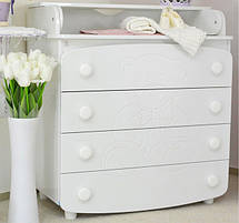 Комоды и шкафы для детской комнаты