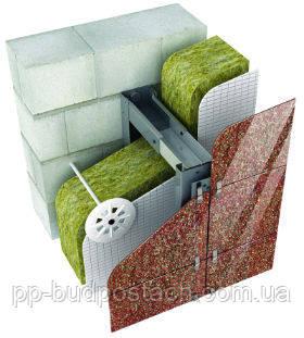 Зовнішня теплоізоляція стін