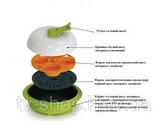 Мультиварка-скороварка для микроволновой печи Rangemate