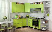 Выбираем мебель в кухню