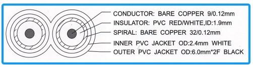 Кабель аудио 2RCA-2RCA Basic Edition