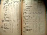 """М.О.Фридланд """"Курс ортопедии. Часть 1. Общая ортопедия"""".  1934 год, фото 9"""