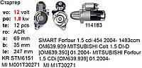 Стартер б/у MITSUBISHI Colt SMART Forfour 1.5 cdi