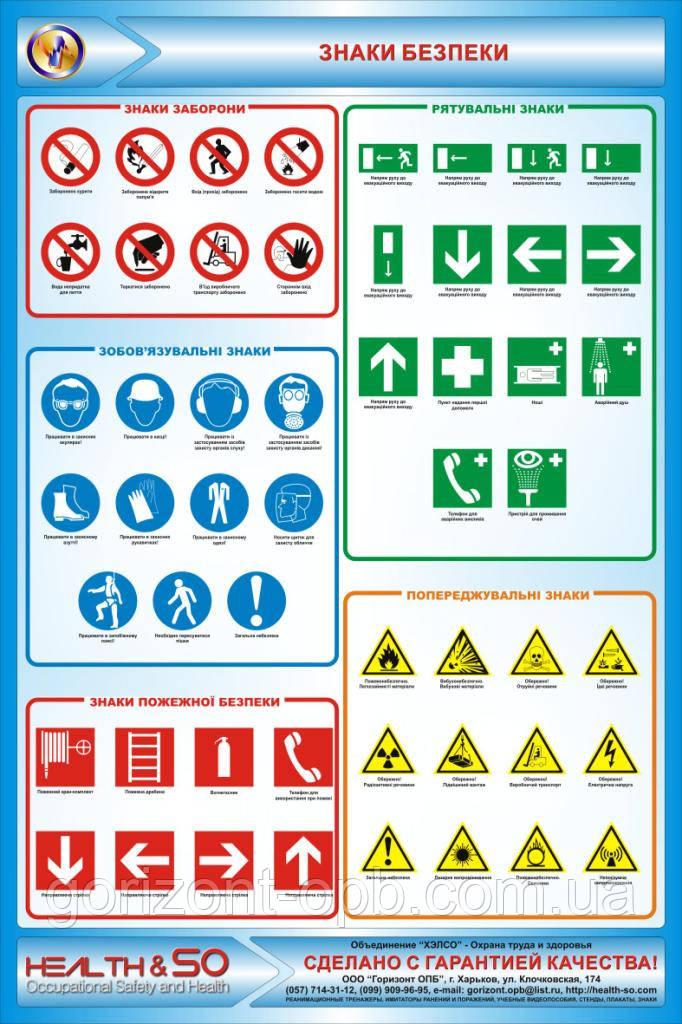 Стенд по охране труда «Знаки безопасности»