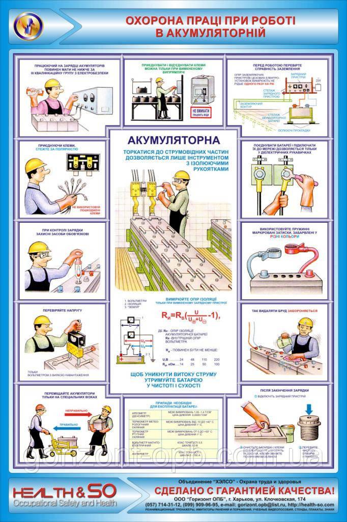 Стенд «Охрана труда при работе в аккумуляторной»