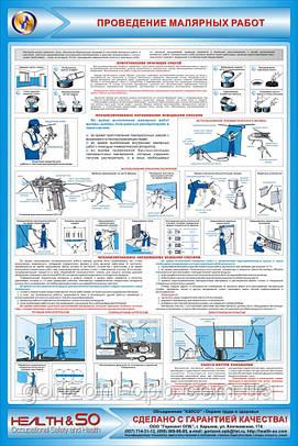 Стенд по охране труда «Проведение малярных работ»