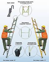Лестница стеклопластиковая изолирующая приставная одноколенная ЛСПО-3-2-РШ
