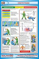 Стенд по охране труда «Электротравмы»