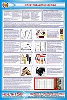 Стенд по охране труда «Электрозащитные средства»