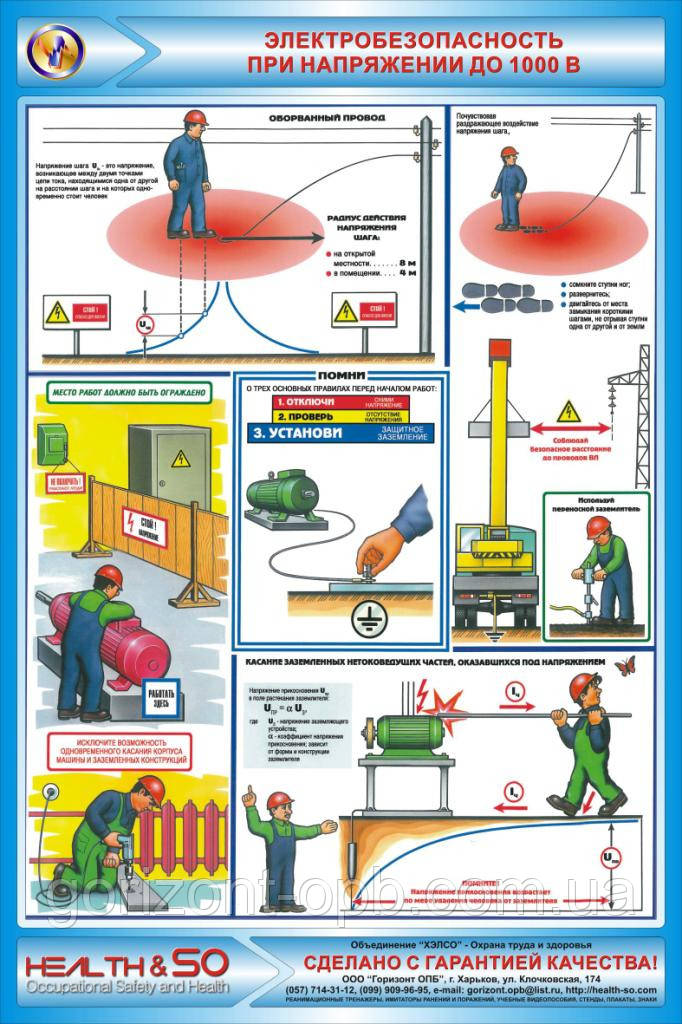 Стенд по охране труда «Электробезопасность при напряжении до 1000В» №1