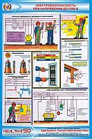 Стенд по охране труда «Электробезопасность при напряжении до 1000В» №3