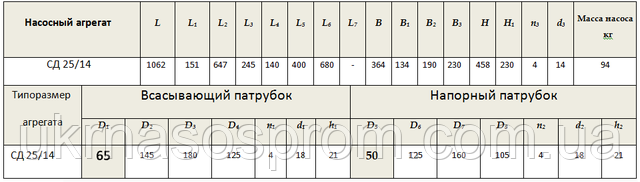 Насос СД25/14