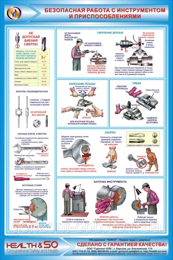 Стенд по охране труда «Безопасная работа с инструментом и приспособлениями»